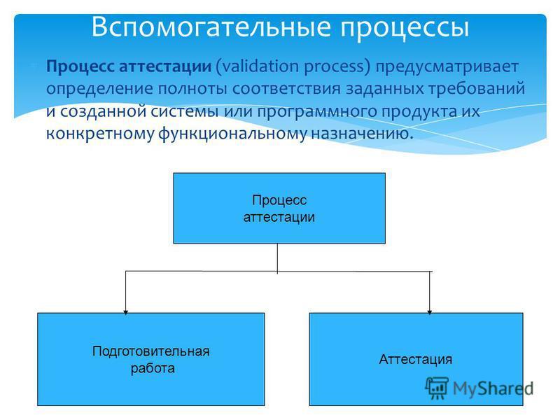 Процесс аттестации Подготовительная работа Аттестация Вспомогательные процессы Процесс аттестации (validation process) предусматривает определение полноты соответствия заданных требований и созданной системы или программного продукта их конкретному ф