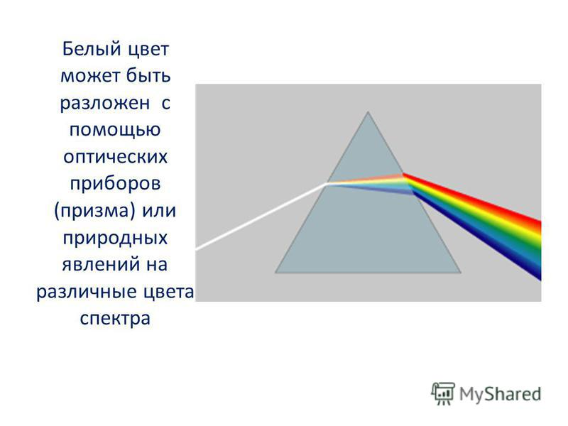 Белый цвет может быть разложен с помощью оптических приборов (призма) или природных явлений на различные цвета спектра