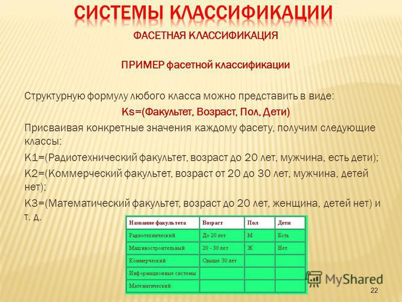 22 ФАСЕТНАЯ КЛАССИФИКАЦИЯ ПРИМЕР фасетной классификации Структурную формулу любого класса можно представить в виде: Ks=(Факультет, Возраст, Пол, Дети) Присваивая конкретные значения каждому фасету, получим следующие классы: К1=(Радиотехнический факул