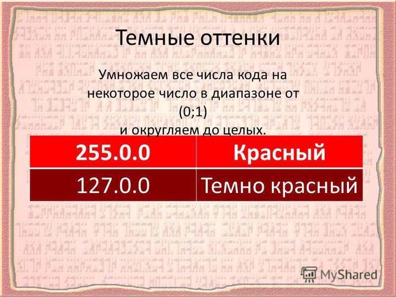 Темные оттенки 255.0.0Красный 127.0.0Темно красный Умножаем все числа кода на некоторое число в диапазоне от (0;1) и округляем до целых.