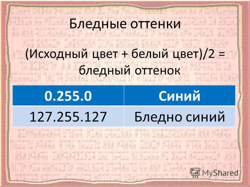 Бледные оттенки (Исходный цвет + белый цвет)/2 = бледный оттенок 0.255.0Синий 127.255.127Бледно синий
