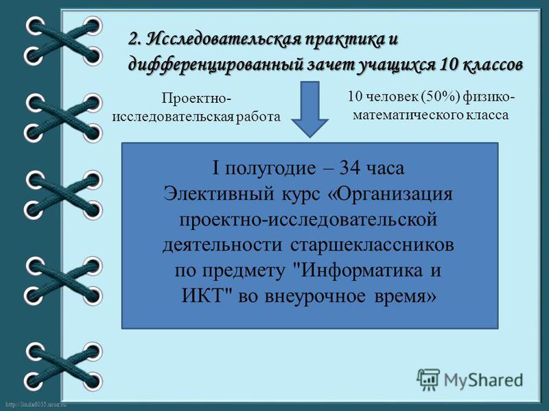 http://linda6035.ucoz.ru/ 2. Исследовательская практика и дифференцированный зачет учащихся 10 классов I полугодие – 34 часа Элективный курс «Организация проектно-исследовательской деятельности старшеклассников по предмету