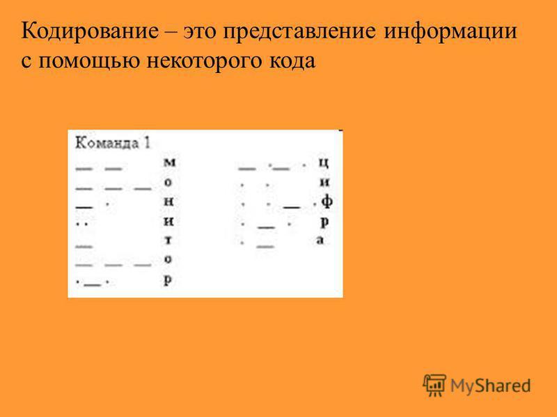 Кодирование – это представление информации с помощью некоторого кода