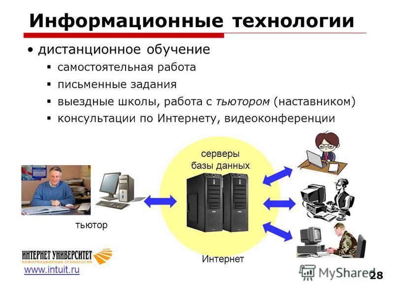 28 Информационные технологии дистанционное обучение самостоятельная работа письменные задания выездные школы, работа с тьютором (наставником) консультации по Интернету, видеоконференции тьютор серверы базы данных Интернет www.intuit.ru