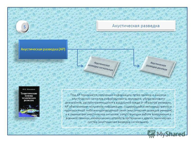 Под АР понимается получение информации путем приема и анализа акустических сигналов инфразвукового, звукового, ультразвукового диапазонов, распространяющихся в воздушной среде от объектов разведки. АР обеспечивает получение информации, содержащейся н