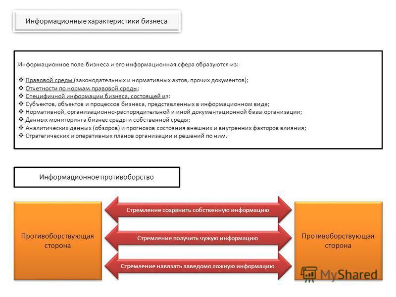 Информационное поле бизнеса и его информационная сфера образуются из: Правовой среды (законодательных и нормативных актов, прочих документов); Отчетности по нормам правовой среды; Специфичной информации бизнеса, состоящей из: Субъектов, объектов и пр