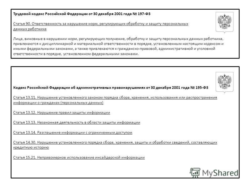 Трудовой кодекс Российской Федерации от 30 декабря 2001 года 197-ФЗ Статья 90. Ответственность за нарушение норм, регулирующих обработку и защиту персональных данных работника Лица, виновные в нарушении норм, регулирующих получение, обработку и защит
