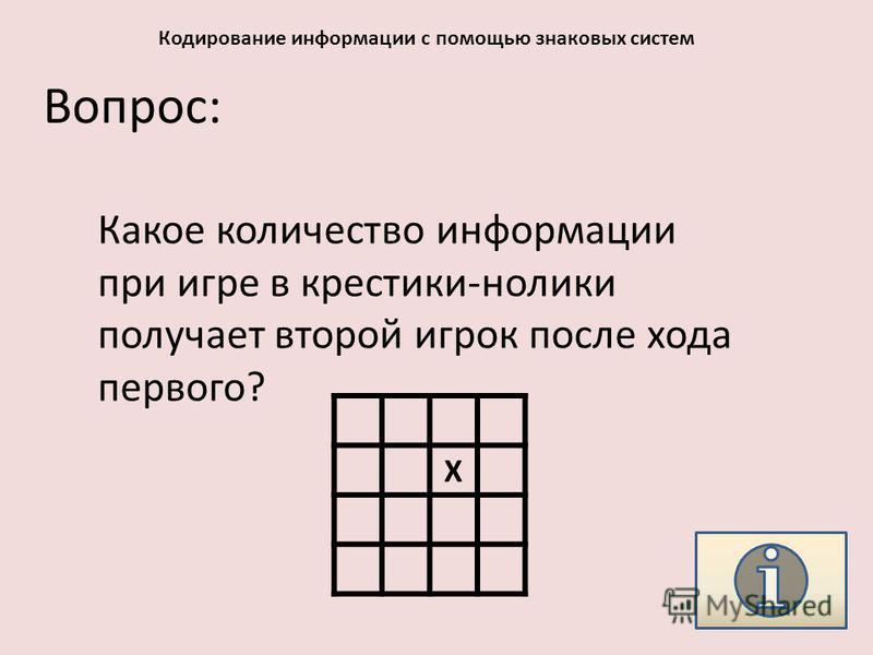 Вопрос: Кодирование информации с помощью знаковых систем Какое количество информации при игре в крестики-нолики получает второй игрок после хода первого? Х