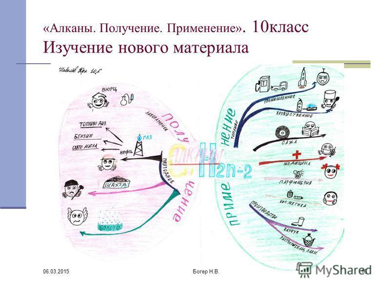 «Алканы. Получение. Применение». 10 класс Изучение нового материала 06.03.2015 16Богер Н.В.