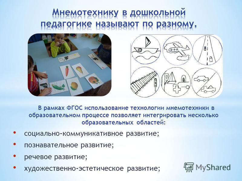 В рамках ФГОС использование технологии мнемотехники в образовательном процессе позволяет интегрировать несколько образовательных областей: социально-коммуникативное развитие; познавательное развитие; речевое развитие; художественно-эстетическое разви