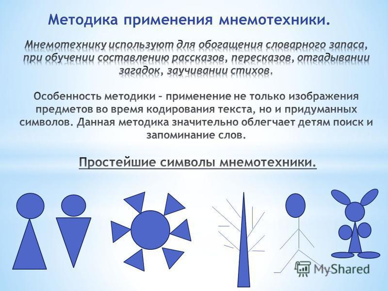 Методика применения мнемотехники.