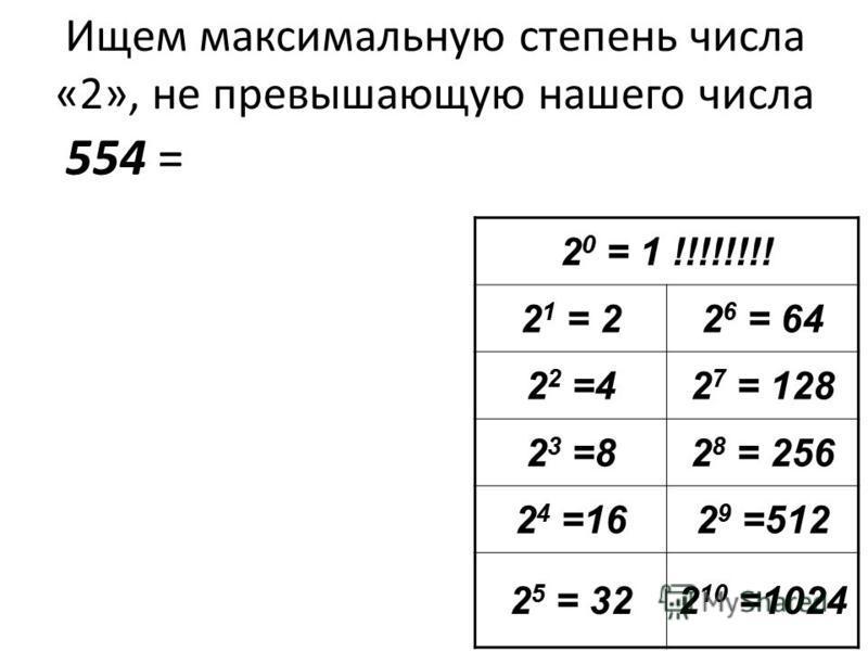Ищем максимальную степень числа «2», не превышающую нашего числа 554 = 2 0 = 1 !!!!!!!! 2 1 = 22 6 = 64 2 2 =42 7 = 128 2 3 =82 8 = 256 2 4 =162 9 =512 2 5 = 322 10 =1024