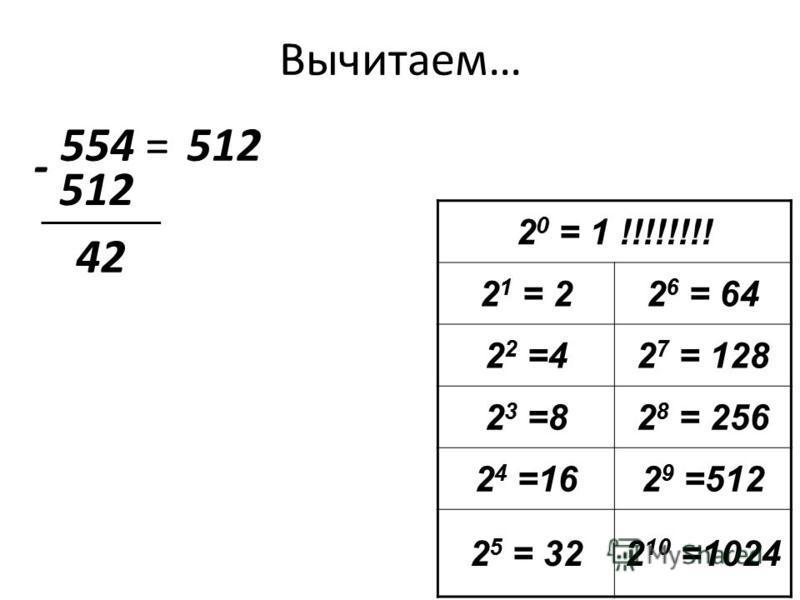 Вычитаем… 554 = 2 0 = 1 !!!!!!!! 2 1 = 22 6 = 64 2 2 =42 7 = 128 2 3 =82 8 = 256 2 4 =162 9 =512 2 5 = 322 10 =1024 512 - 42