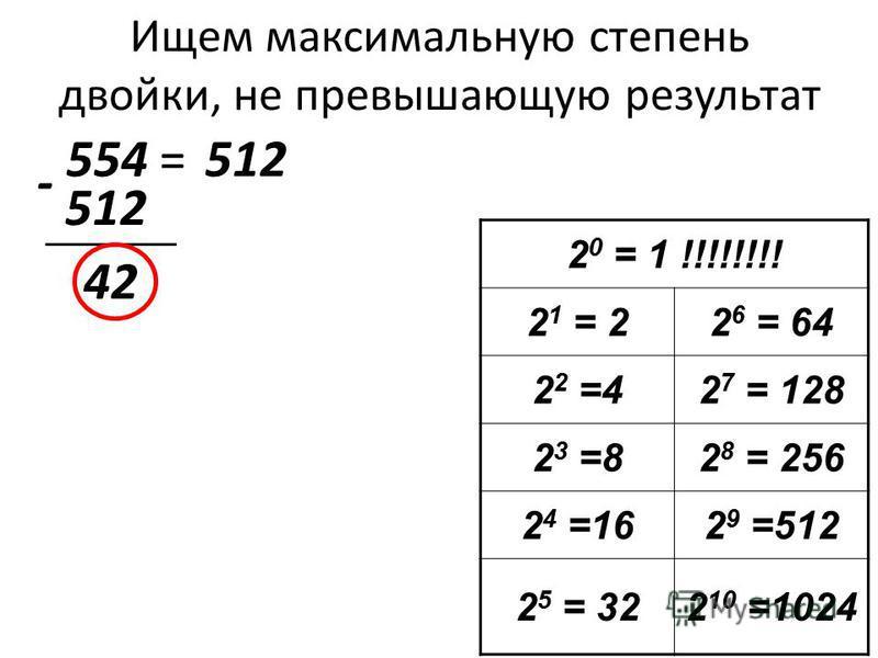 Ищем максимальную степень двойки, не превышающую результат 554 = 2 0 = 1 !!!!!!!! 2 1 = 22 6 = 64 2 2 =42 7 = 128 2 3 =82 8 = 256 2 4 =162 9 =512 2 5 = 322 10 =1024 512 - 42
