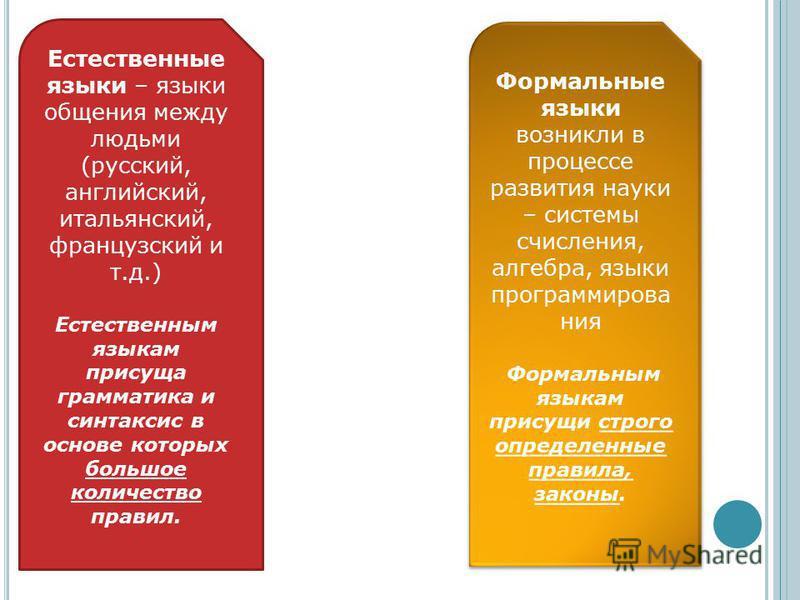 Естественные языки – языки общения между людьми (русский, английский, итальянский, французский и т.д.) Естественным языкам присуща грамматика и синтаксис в основе которых большое количество правил. Формальные языки возникли в процессе развития науки