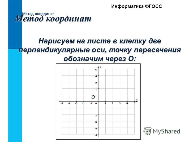Метод координат Информатика ФГОСС Метод координат Нарисуем на листе в клетку две перпендикулярные оси, точку пересечения обозначим через О: О