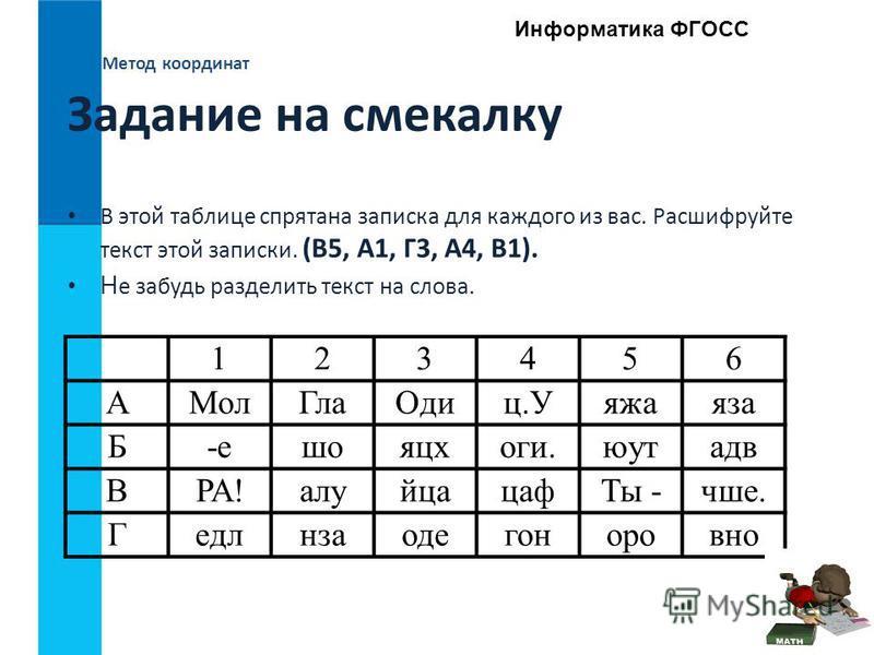 Метод координат Информатика ФГОСС Задание на смекалку В этой таблице спрятана записка для каждого из вас. Расшифруйте текст этой записки. (В5, А1, Г3, А4, В1). Н е забудь разделить текст на слова. 123456 АМол ГлаОдиц.Уяжаяза Б-ешояцхоги.юутадв ВРА!ал