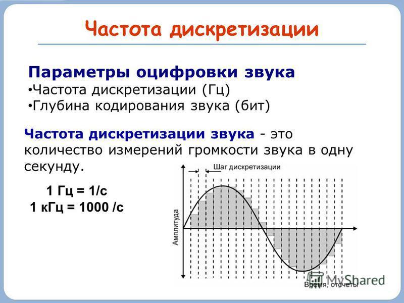 Частота дискретизации Частота дискретизации звука - это количество измерений громкости звука в одну секунду. Параметры оцифровки звука Частота дискретизации (Гц) Глубина кодирования звука (бит) 1 Гц = 1/с 1 к Гц = 1000 /с