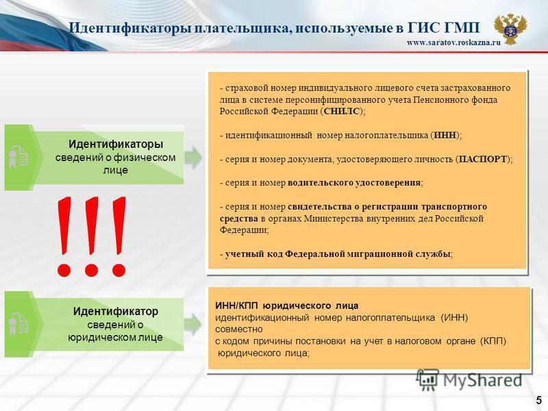 Идентификаторы плательщика, используемые в ГИС ГМП www.saratov.roskazna.ru 5 - страховой номер индивидуального лицевого счета застрахованного лица в системе персонифицированного учета Пенсионного фонда Российской Федерации (СНИЛС); - идентификационны
