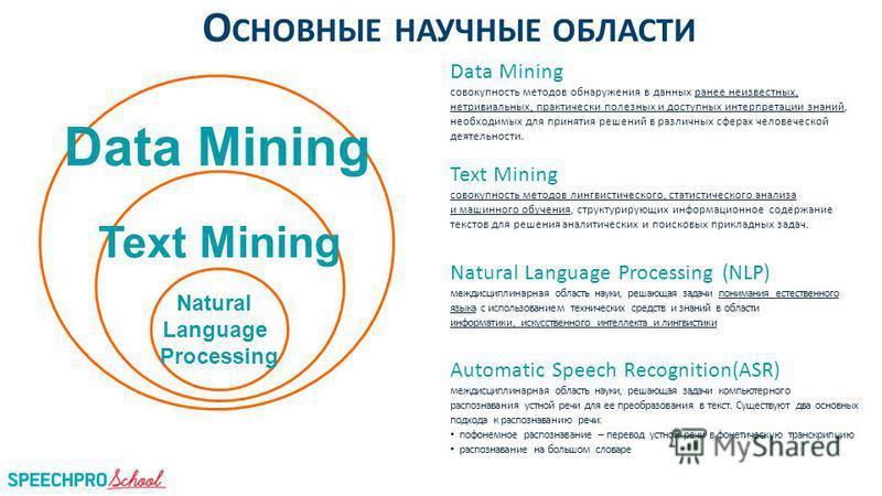 14 Natural Language Processing Natural Language Processing (NLP) междисциплинарная область науки, решающая задачи понимания естественного языка с использованием технических средств и знаний в области информатики, искусственного интеллекта и лингвисти
