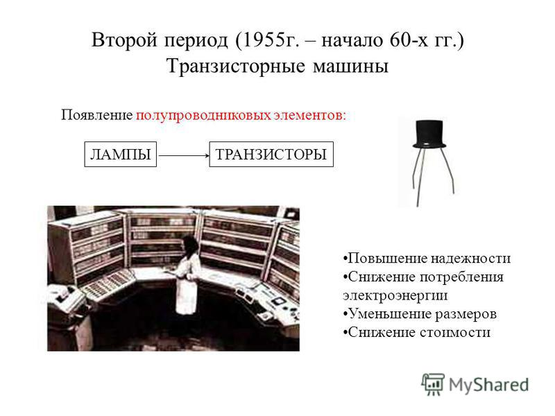 Второй период (1955 г. – начало 60-х гг.) Транзисторные машины Появление полупроводниковых элементов: ЛАМПЫ ТРАНЗИСТОРЫ Повышение надежности Снижение потребления электроэнергии Уменьшение размеров Снижение стоимости