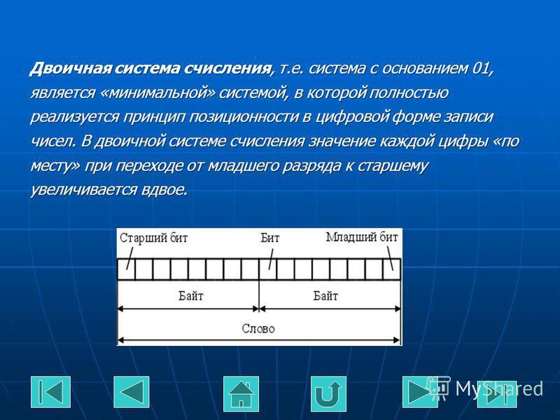 Двоичная система счисления, т.е. система с основанием 01, является «минимальной» системой, в которой полностью реализуется принцип позиционности в цифровой форме записи чисел. В двоичной системе счисления значение каждой цифры «по месту» при переходе