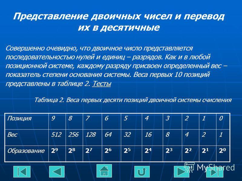 Представление двоичных чисел и перевод их в десятичные Совершенно очевидно, что двоичное число представляется последовательностью нулей и единиц – разрядов. Как и в любой позиционной системе, каждому разряду присвоен определенный вес – показатель сте