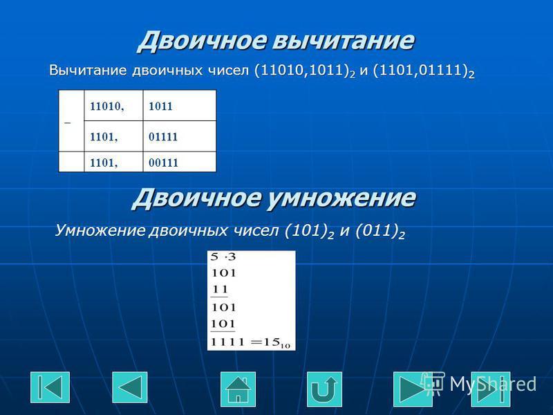 Двоичное вычитание Вычитание двоичных чисел (11010,1011) 2 и (1101,01111) 2 – 11010,1011 1101,01111 1101,00111 Двоичное умножение Умножение двоичных чисел (101) 2 и (011) 2