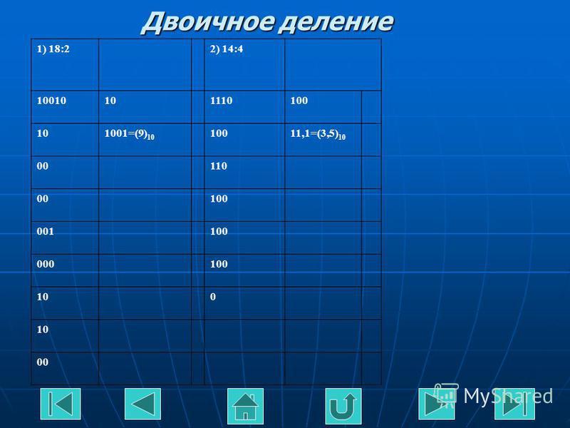 Двоичное деление 1) 18:22) 14:4 10010101110100 101001=(9) 10 10011,1=(3,5) 10 00110 00100 001100 000100 100 00