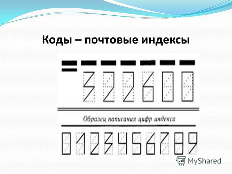 Коды – почтовые индексы