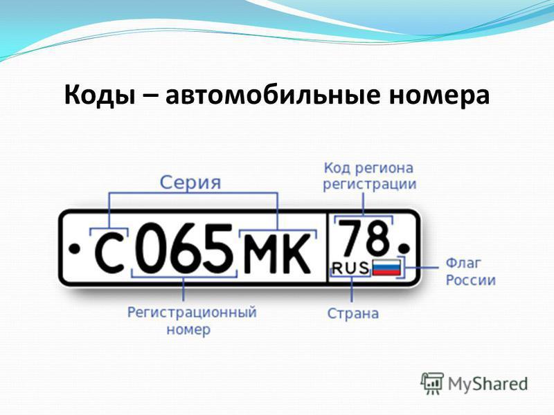 Коды – автомобильные номера