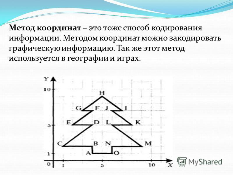 Метод координат – это тоже способ кодирования информации. Методом координат можно закодировать графическую информацию. Так же этот метод используется в географии и играх.