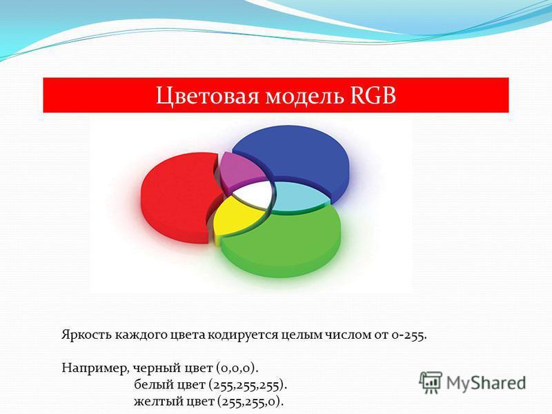 Цветовая модель RGB Яркость каждого цвета кодируется целым числом от 0-255. Например, черный цвет (0,0,0). белый цвет (255,255,255). желтый цвет (255,255,0).,
