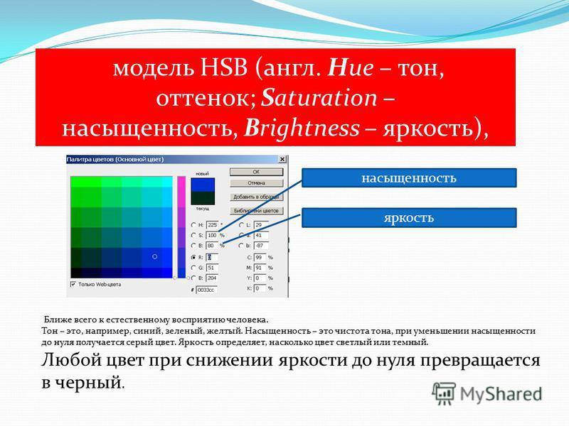 модель HSB (англ. Hue – тон, оттенок; Saturation – насыщенность, Brightness – яркость), Ближе всего к естественному восприятию человека. Тон – это, например, синий, зеленый, желтый. Насыщенность – это чистота тона, при уменьшении насыщенности до нуля