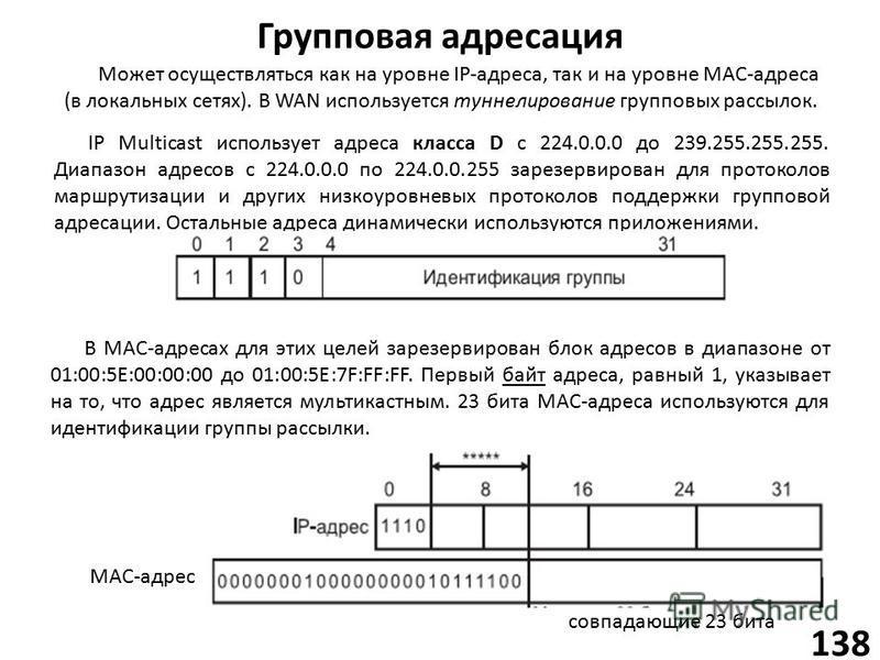 Групповая адресация 138 Может осуществляться как на уровне IP-адреса, так и на уровне MAC-адреса (в локальных сетях). В WAN используется туннелирование групповых рассылок. IP Multicast использует адреса класса D c 224.0.0.0 до 239.255.255.255. Диапаз