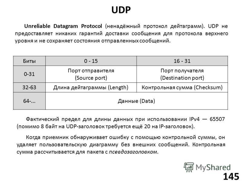 UDP 145 Unreliable Datagram Protocol (ненадёжный протокол дейтаграмм). UDP не предоставляет никаких гарантий доставки сообщения для протокола верхнего уровня и не сохраняет состояния отправленных сообщений. Биты 0 - 1516 - 31 0-31 Порт отправителя (S