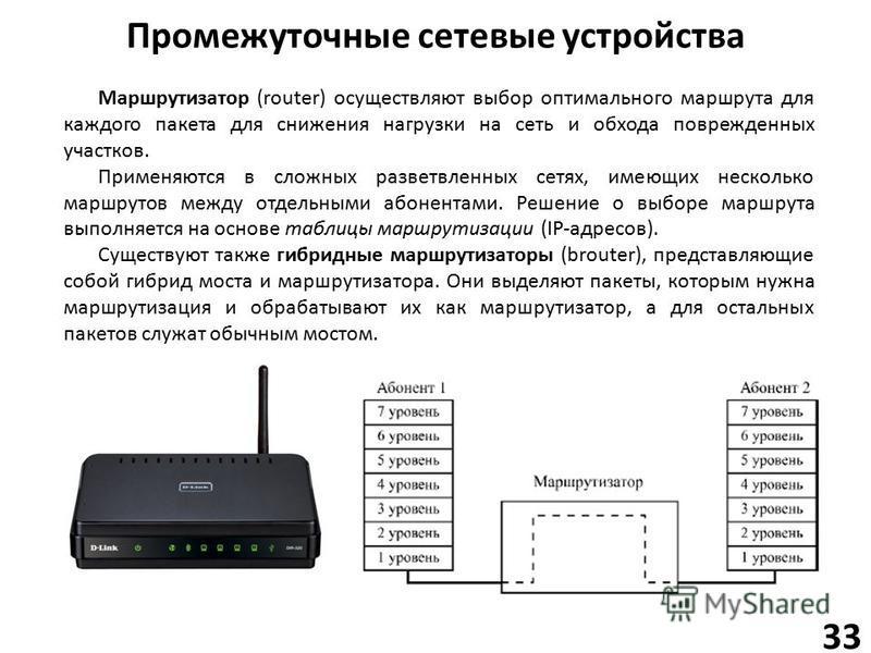 Промежуточные сетевые устройства 33 Маршрутизатор (router) осуществляют выбор оптимального маршрута для каждого пакета для снижения нагрузки на сеть и обхода поврежденных участков. Применяются в сложных разветвленных сетях, имеющих несколько маршруто