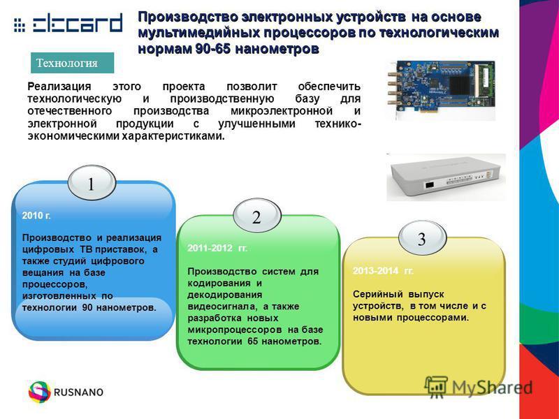 Производство электронных устройств на основе мультимедийных процессоров по технологическим нормам 90-65 нанометров Технология Реализация этого проекта позволит обеспечить технологическую и производственную базу для отечественного производства микроэл