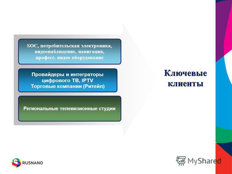 SOC, потребительская электроника, видеонаблюдение, навигация, процесс. видео оборудование Провайдеры и интеграторы цифрового ТВ, IPTV Торговые компании (Ритейл) Региональные телевизионные студии Ключевые клиенты