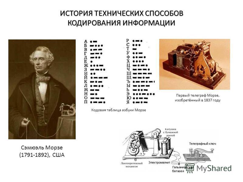 ИСТОРИЯ ТЕХНИЧЕСКИХ СПОСОБОВ КОДИРОВАНИЯ ИНФОРМАЦИИ Сэмюэль Морзе (1791-1892), США Первый телеграф Морзе, изобретённый в 1837 году Кодовая таблица азбуки Морзе