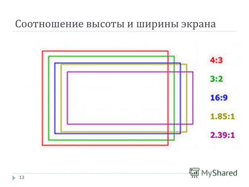 Соотношение высоты и ширины экрана 13