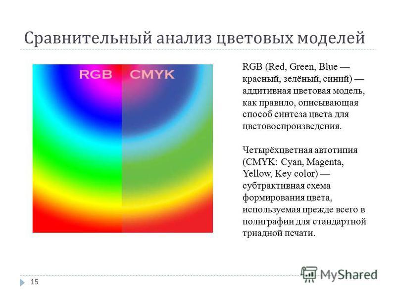 Сравнительный анализ цветовых моделей 15 RGB (Red, Green, Blue красный, зелёный, синий) аддитивная цветовая модель, как правило, описывающая способ синтеза цвета для цветовоспроизведения. Четырёхцветная автотипия (CMYK: Cyan, Magenta, Yellow, Key col