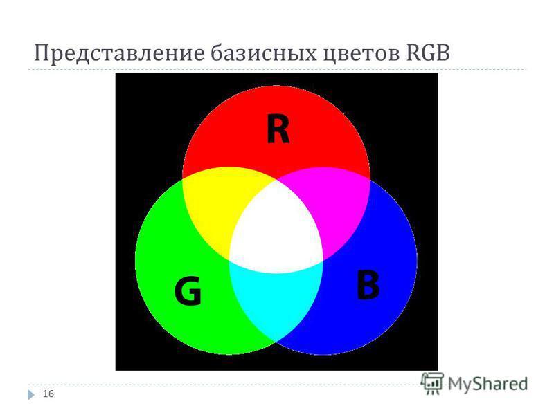 Представление базисных цветов RGB 16