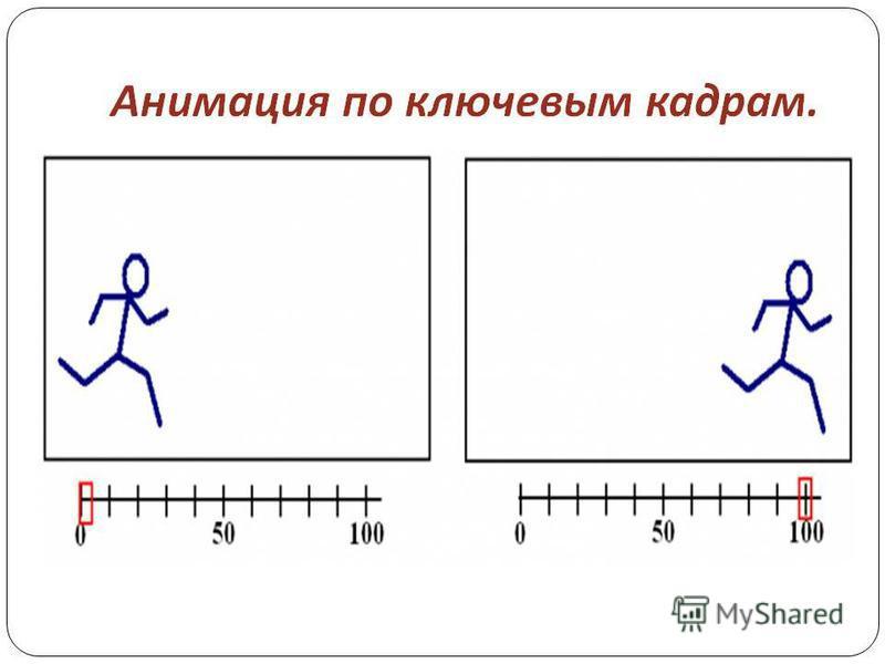 Анимация по ключевым кадрам 33