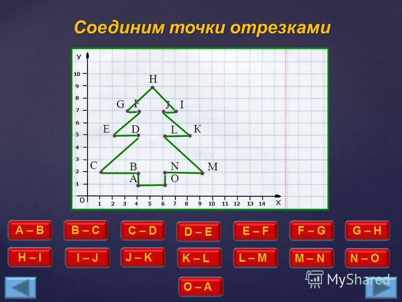 Строим заданные точки А А(4;1) Н В(4;2) В С(1;2) С D(4;5) D Е(2;5) Е F(4;7) F G(3;7) G Н(5;9) I(7;7) I О J(6;7) J К(8;5) К L(6;5) L М(9;2) М N(6;2) N О(6;1)