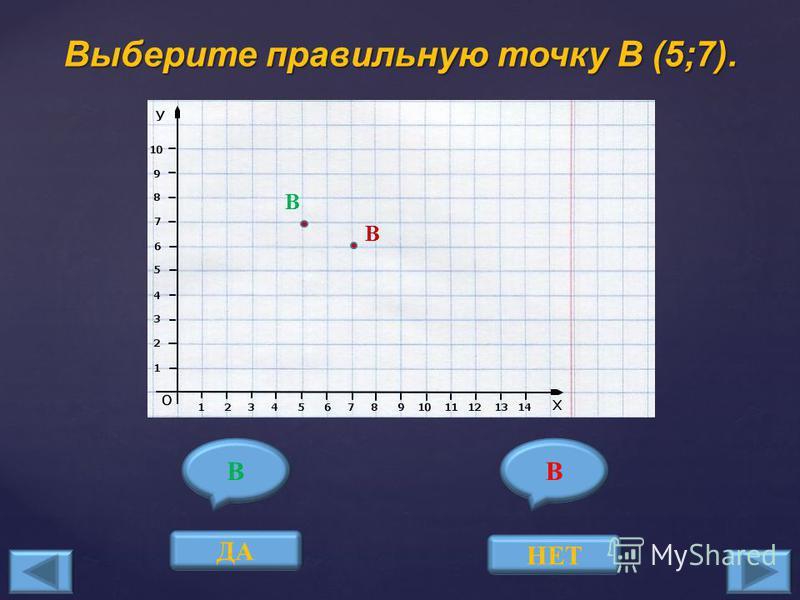 Выберите правильную точку А(8;7). А А А НЕТ А ДА