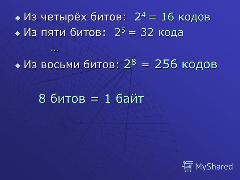 Из четырёх битов:2 4 = 16 кодов Из четырёх битов:2 4 = 16 кодов Из пяти битов: 2 5 = 32 кода Из пяти битов: 2 5 = 32 кода… Из восьми битов: 2 8 = 256 кодов Из восьми битов: 2 8 = 256 кодов 8 битов = 1 байт