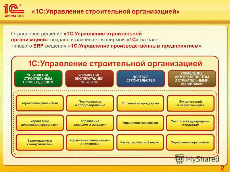 2 «1С:Управление строительной организацией» Отраслевое решение «1С:Управление строительной организацией» создано и развивается фирмой «1С» на базе типового ERP-решения «1С:Управление производственным предприятием».
