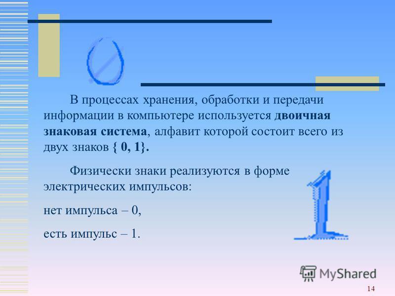 14 В процессах хранения, обработки и передачи информации в компьютере используется двоичная знаковая система, алфавит которой состоит всего из двух знаков { 0, 1}. Физически знаки реализуются в форме электрических импульсов: нет импульса – 0, есть им
