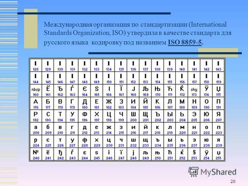 20 Международная организация по стандартизации (International Standards Organization, ISO) утвердила в качестве стандарта для русского языка кодировку под названием ISO 8859-5. ISO 8859-5